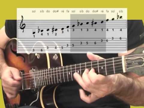 cours de guitare avec les notes de solfège